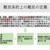 日本において難民が少ない理由は?難民の定義とその現状-国際法を分かりやすく