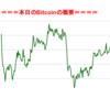 ■途中経過_2■BitCoinアービトラージ取引シュミレーション結果(2018年3月16日)