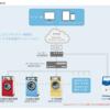 SYSTEM:アクア株式会社/多店舗展開の運営を効率的にサポート・AQUA次世代Cloud IoT ランドリーシステム