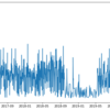 iOSのヘルスケアデータをGoogle Colaboratoryでブラウザのみで分析する方法