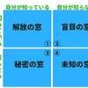 12.ジョハリの窓の数値化 「エゴグラムテスト」