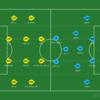 【マッチレビュー】19-20 ラ・リーガ第34節 ビジャレアル対バルセロナ