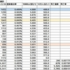 都筑区のコロナウィルス陽性者数(2021.02.26)