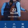 世界はそれに立ち向かった グローバルファンド2017成果報告 エイズと社会ウェブ版288