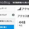 【ブログ開始11日目】おかげさまで、448PV!