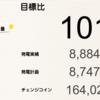 4月の鹿児島県志布志市1号発電所における総発電量は8,884kWh(目標比101%)でした!