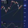 5月28日の株価×景気敏感株×アドバンテストとHENNGEの振り返り