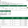 本日の株式トレード報告R2,06,11
