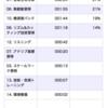 2020/05/27(水)
