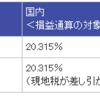 【外国税額控除制度】米国株 配当金は2重課税