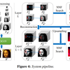 Visual Attribute Transfer through Deep Image Analogyの解説