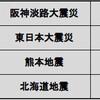 北海道胆振東部地震が鳴らす「原発」への警鐘 - HUNTER(2018年9月10日)