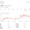 わたしが所有していた日本株銘柄と注目ウォッチ銘柄