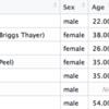kaggleのtitanicで0.81340を出した話