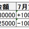 2020年7月第5週・8月第1週プリズマティックシークレットレアの高値買取価格をまとめました