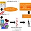 新医療 臨床研究紹介 (筑波大学付属病院心臓血管外科)