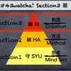 #43 watcha! Section3 離