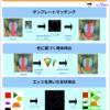 画像認識①テンプレートマッチング/色に基づく物体認識/エッジ形状に基づく形状認識