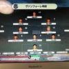 ヴァンフォーレ甲府vs FC町田ゼルビア