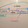 Digdag + embulk + BigQuery + Re:dash でデータ分析基盤構築の夢を見る