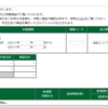 本日の株式トレード報告R1,06,28