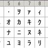 【文字コード】SJISで半角カタカナチェックに正規表現を使った際の落とし穴【正規表現】