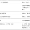 日本マイクロソフト、「在宅勤務制度」を廃止し、新たに「テレワーク勤務制度」を導入