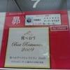【新宿東口】ウィスキー200円『イーグル』の系列店『昴(すばる)』