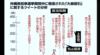 沖縄県知事選挙2018 大麻デマ ~ 選挙のためだけにデマを醸造するプロの政治デマ屋と、そのデマを拡散しまくったまとめサイトと上念司