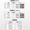 140字小説「ちか(生)」