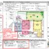 私たちの税金を多額につぎ込んできた「国分寺駅北口再開発」、唯一市民が使える「ビル・5Fフロア」には子育て包括支援センターの設置をすべし!
