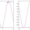 gnuplotの使い方【小目盛、対数目盛、凡例の細かな調整、for文、ギリシャ文字】