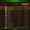 【Diablo3:シーズン10】クルセPL683/ソロGR83