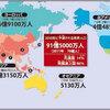 2050年世界人口予測:全世界株と新興国株に投資する理由