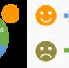 「アクティブユーザー数」を増やすプッシュ通知活用法とは!?