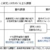 研究者のポストと待遇の確保に関する施策④(研究人材の流動性向上)
