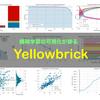 【Python】 機械学習の可視化が捗るライブラリ「Yellowbrick」
