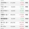 萩原工業(7856)を買った記録