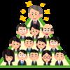 組織で生き抜くにはどうすればいいか? 佐藤優氏サバイバル組織術に学ぶ。