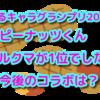 ゆるキャラGP長野2019 ピーナッツくん、アルクマが1位でした!