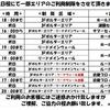 7月の利用制限について(変更)