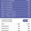 IIJmioのファミリーシェアプランのデータ量が、10GB→12GBに増量されます。(4月から)