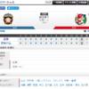 2019-06-13 カープ第63戦(札幌ドーム)△2対2日本ハム(35勝26敗2分)この貧打は重症。誰も打てるのがいなくなった...