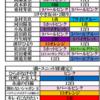 けやき坂46『走り出す瞬間ツアー2018』幕張ファイナル直前!! コール、サイリウムカラーまとめ。