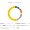 2021年4月・400万円インデックス定期購入