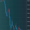 トルコリラ円最安値更新その他新興国通貨は堅調推移