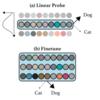 【論文確認】iGPT(Generative Pretraining from Pixels)
