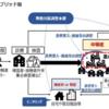 北里大学病院が「神奈川モデル」重点医療機関に認定されました!