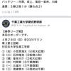 北海道日本ハムファイターズ 加藤貴之選手 7度目の登板も(早くも)シーズン2敗目