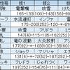【剣盾シングルs11.最終2005(130位)】たいあり裏バニラシーズン2